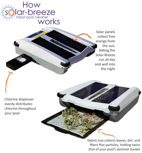 Solar Breeze NX - How It Works